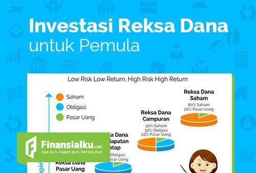 [Infografis] Mengenal Investasi Reksa Dana untuk Anak Muda (Mutual Fund)