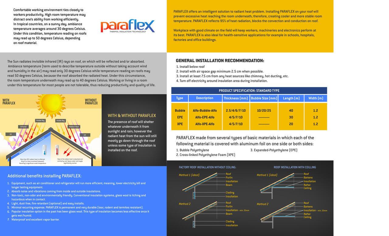 Dicari Sales Keliling (produk insulasi atap)