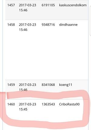 Ngaku Deh, Apa Smartphone Idaman Kaskuser di Sini? - Part 1