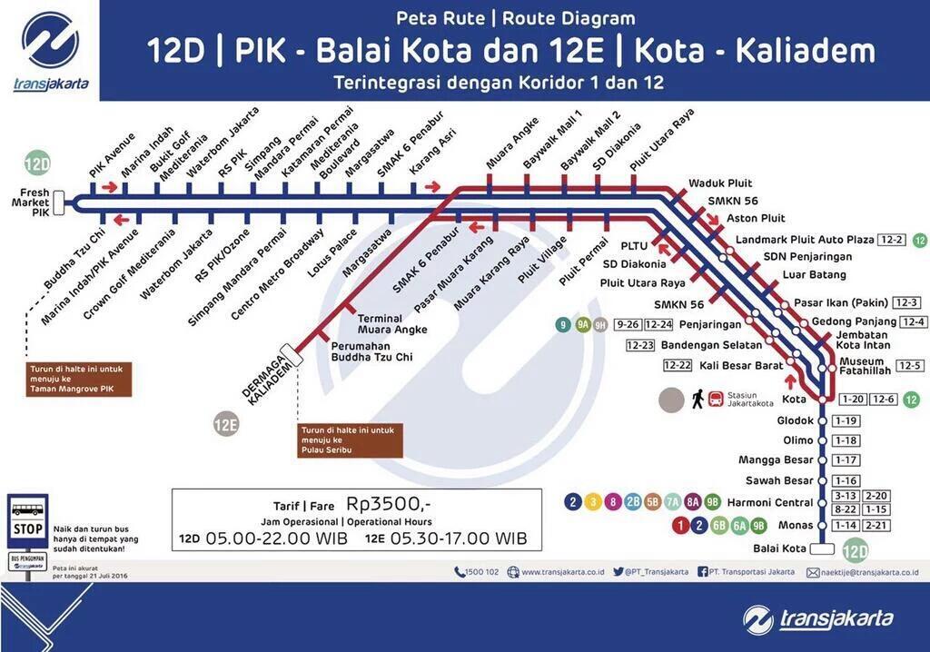 Rute Angkutan Umum Jakarta Part 3 Page 465 Kaskus