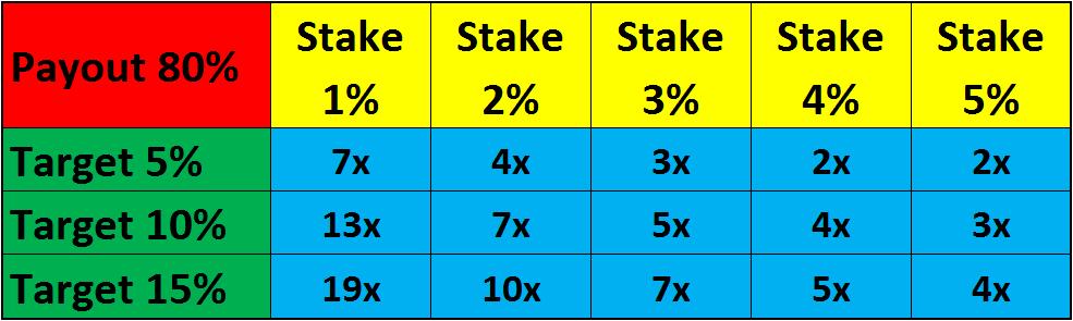 Sekuritas dengan online trading terbaik