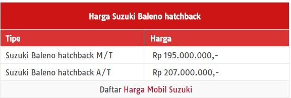 New Baleno Hatchback Indonesia - NEWBI