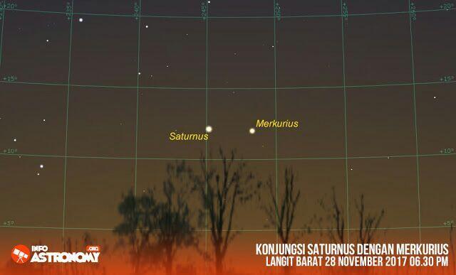 Catat.! Inilah Jadwal Peristiwa Langit November 2017