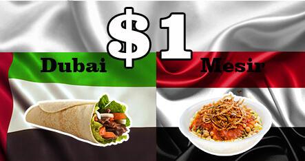 Dengan 1 Dollar, Dapat Apa Di Negara-Negara Ini?