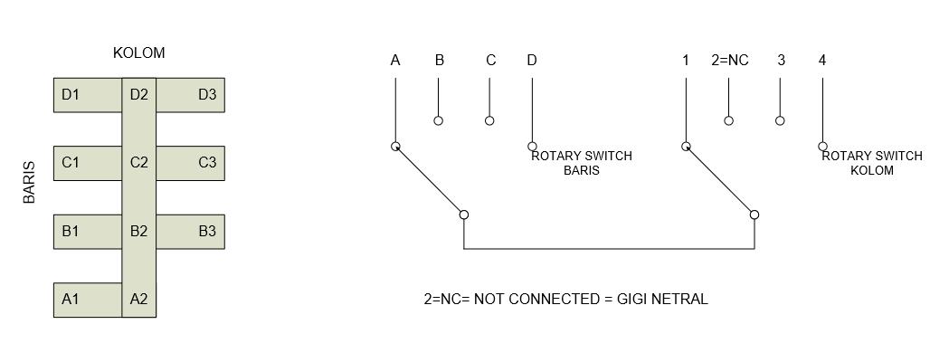 H Shifter Prototype Menggunakan Rotary Switch Kaskus