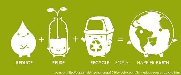 [EVENT LINGKUNGAN] Pengoptimalan 3R Untuk Menanggulangi Bahaya Sampah
