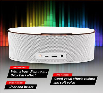 Ini Dia Speaker Portable Zaman Now Gan!