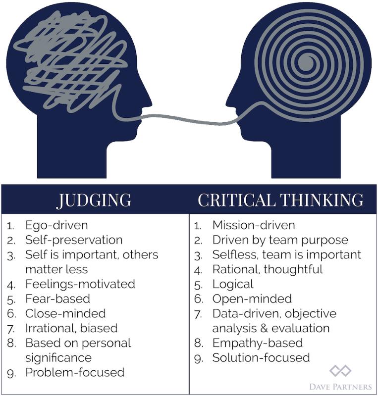 Brainstorming übersetzung
