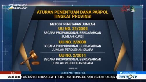 DKI Kembalikan Anggaran Parpol ke Angka Rp 410