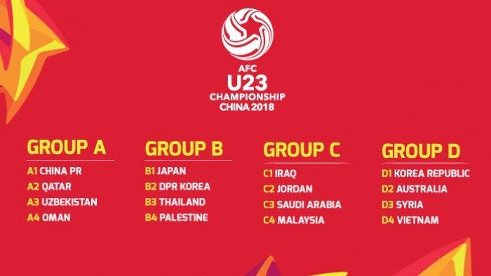 Indonesia Punya Wakil di Piala Asia U-23 2018