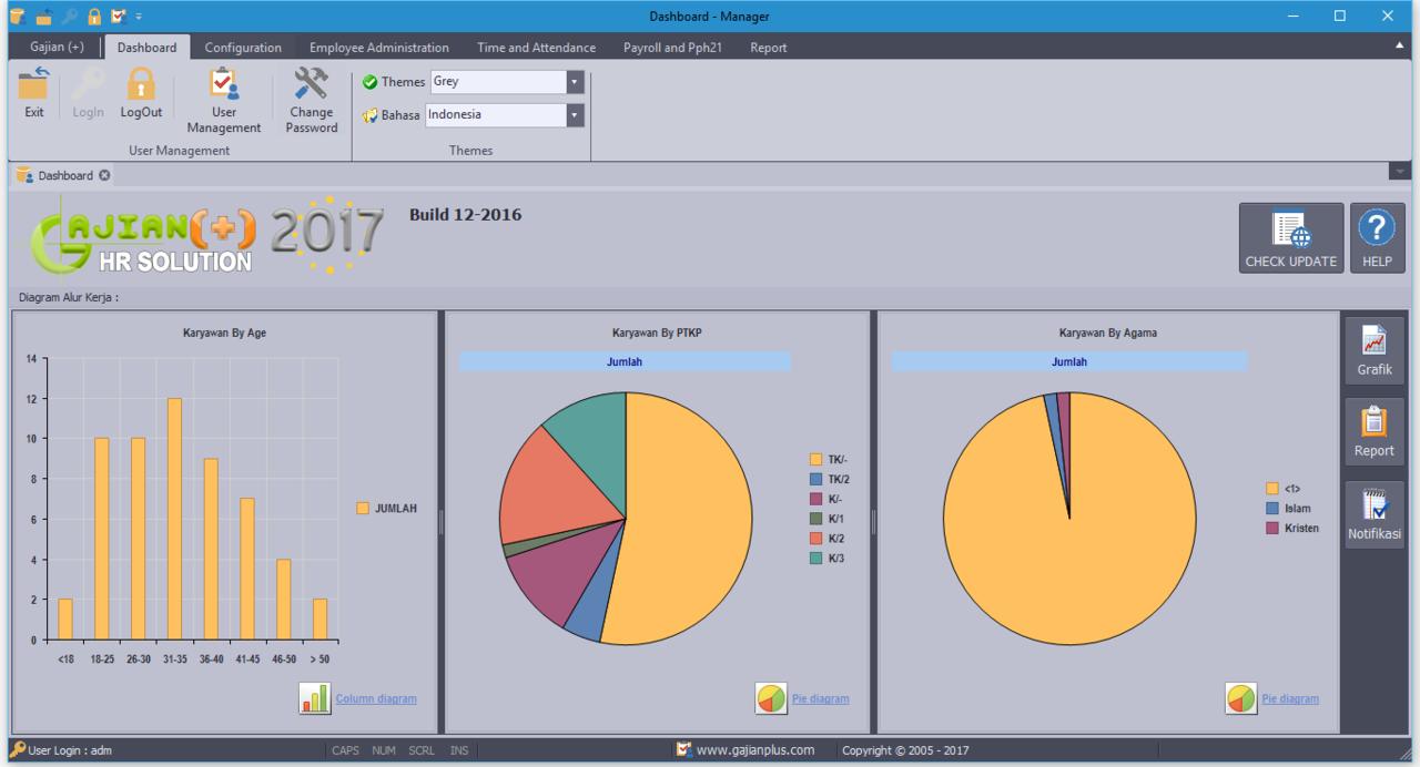Gajian+ , Software Payroll Gratis | KASKUS