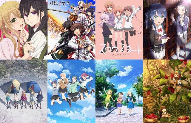 Winter 2018 Anime Review Beri Penilaian Anime Yang Telah Kalian