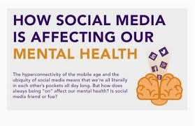 Main Media Sosial Lebih dari 2 Jam? Ini yang Terjadi pada Otak