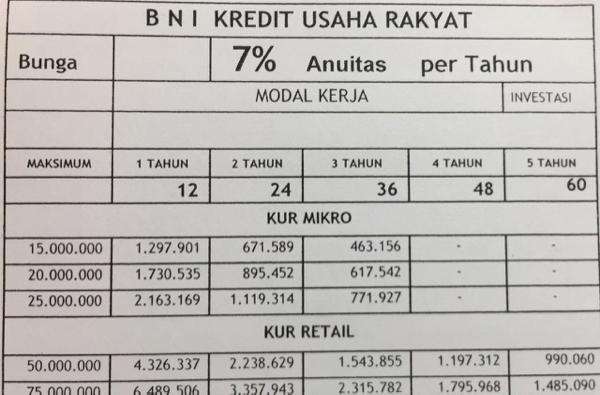 KUR BNI 7% APPLY SEKARANG | KASKUS
