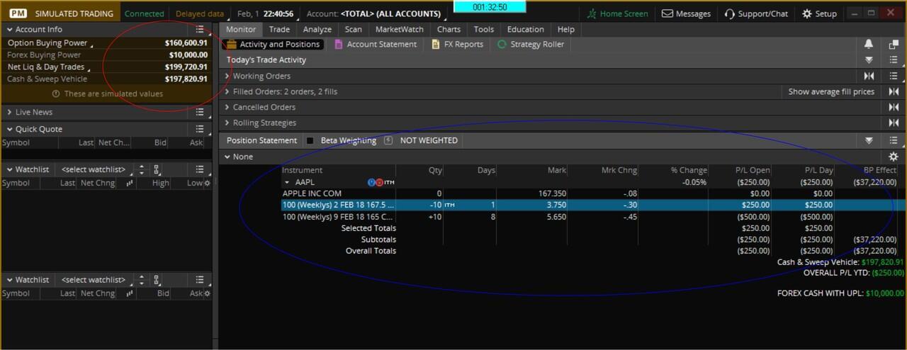Option Trading buat PEMULA banget   - Page 195 | KASKUS