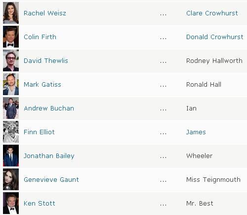 The Mercy (2018)   Colin Firth, Rachel Weisz