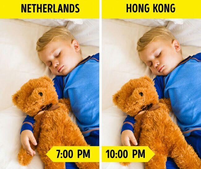Kebiasaan Tidur di Beberapa Negara