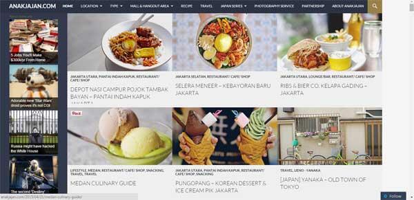 5 Food Blog Keren Buat Kamu Pencinta Kuliner
