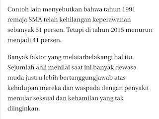 62,7% Remaja Indonesia Sudah Tidak Perawan (Versi KPAI)
