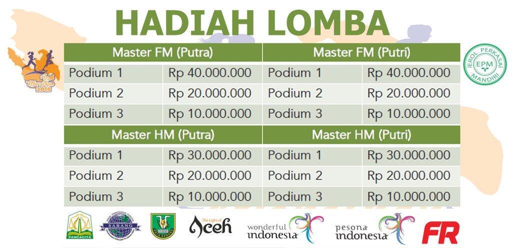 [Event] Aceh Marathon 29 Juli 2018