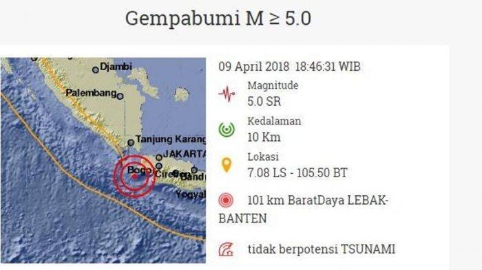 Baru Saja, Gempa Berkekuatan 5,0 SR Guncang Lebak Banten