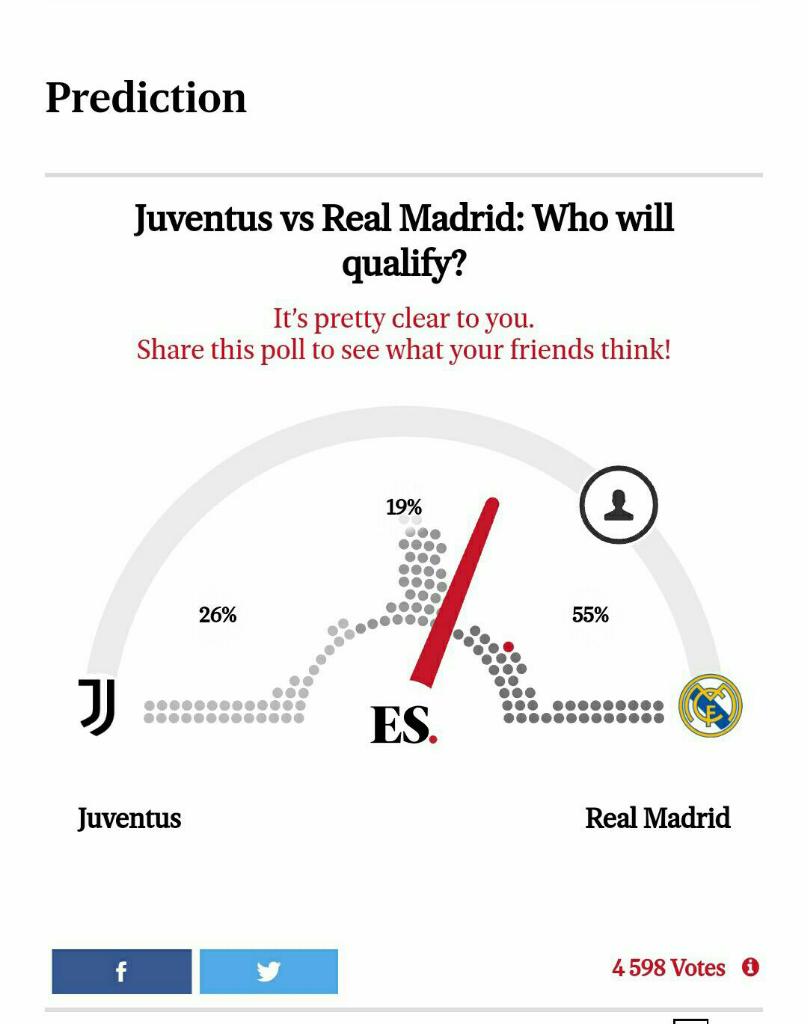 Prediksi dan Jadwal Siarang Langsung Real Madrid vs Juventus Leg Kedua