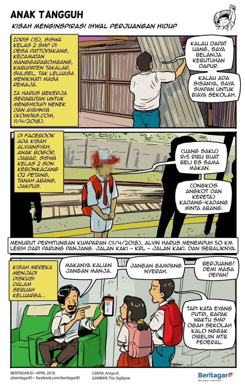 Bocah tangguh di Bogor dan Takalar