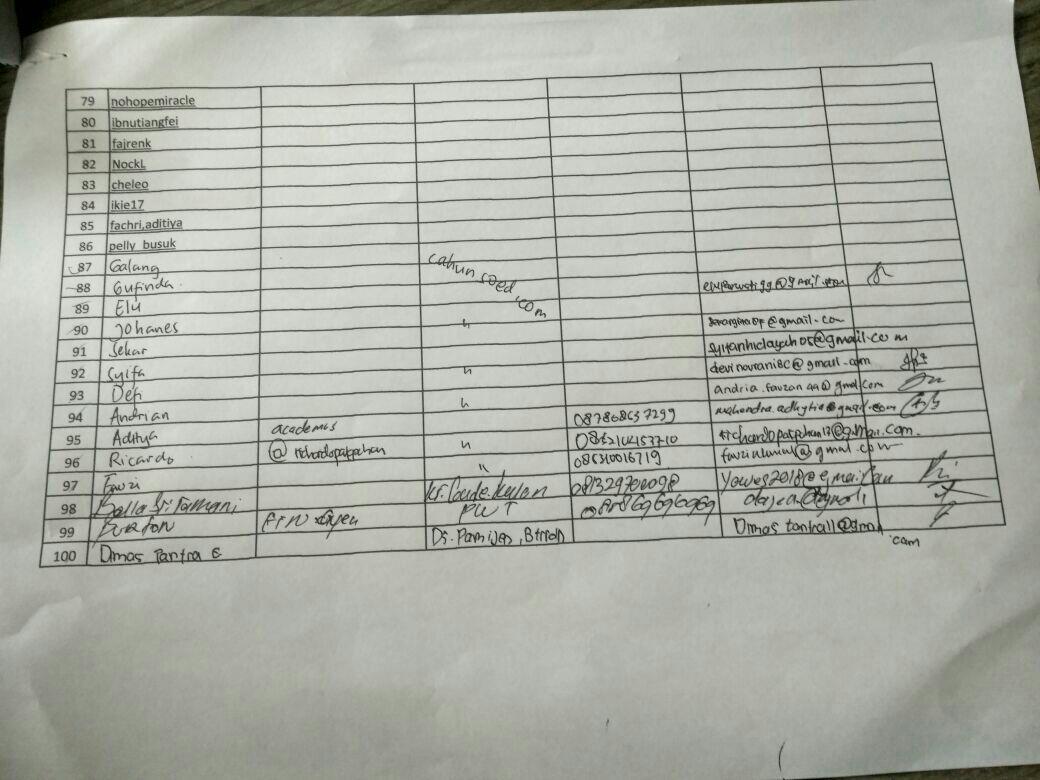[FR] Kesederhanaan PILKADA KASKUS REGIONAL BANYUMAS