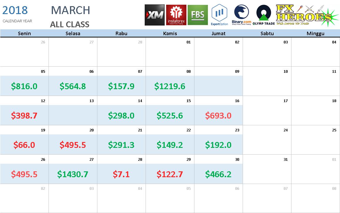 binary options money management pdf