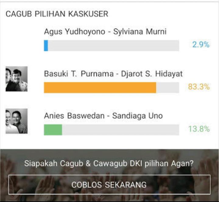 Survei INES: Prabowo-Gerindra kalahkan Jokowi-PDIP