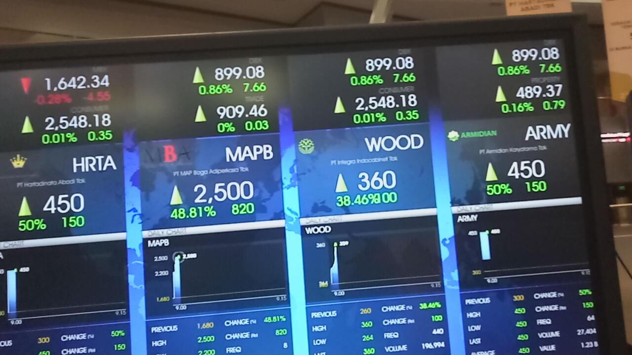 Sistem Perdagangan BEI Lebih Canggih, Transaksi Saham Naik 3x Lipat