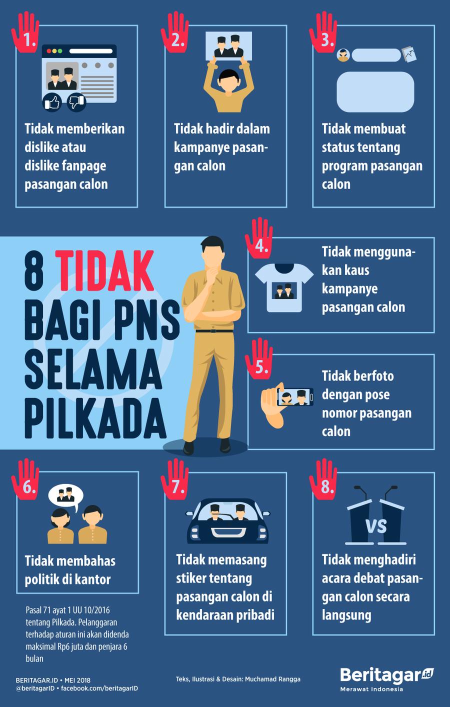 Delapan tabu agar PNS selamat selama pilkada