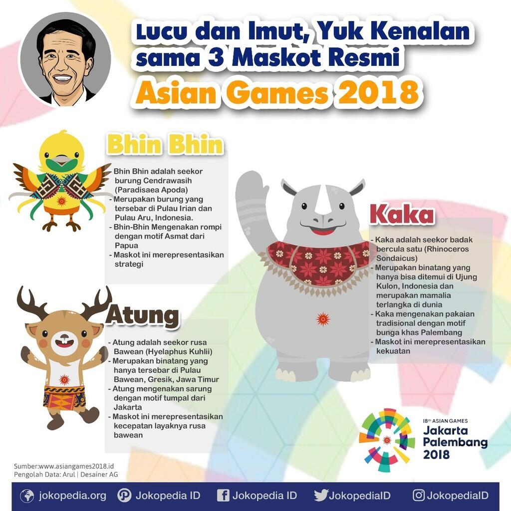 Asian Games 2018 Jakarta Palembang Momentum Indonesia Mendunia