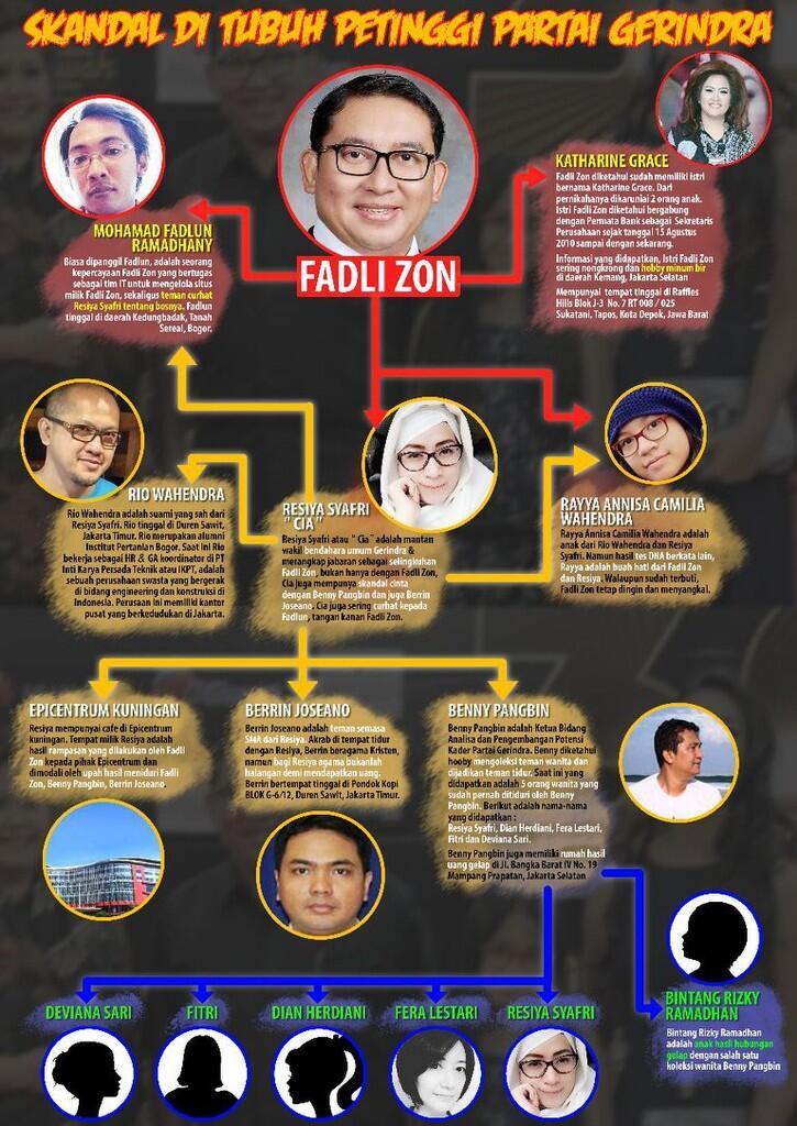 Hacker Indonesia Meretas Situs Besar & Berpesan Agar Fadli Zon Segera Klarifikasi