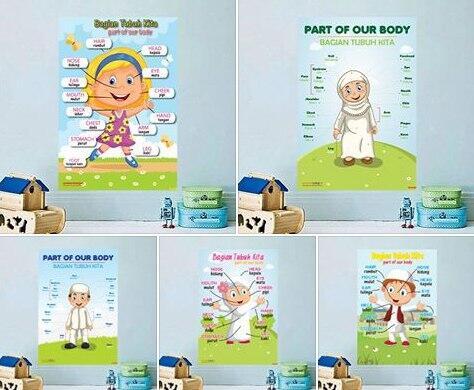 Poster Belajar Seri Anggota Tubuh