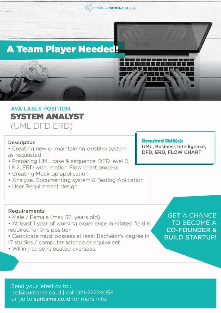 LOWONGAN SOFTWARE ENGINEER (Web Programming) , SYSTEM ANALYST, SosMed