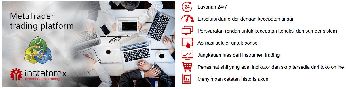 Insta Bekasi, Meta Trader4