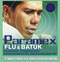 Lima Sosok Misterius di Kemasan Obat Indonesia
