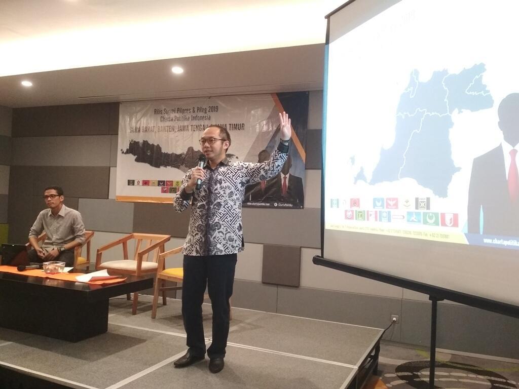 Pulau Jawa Jadi Kunci Kemenangan Pilpres 2019