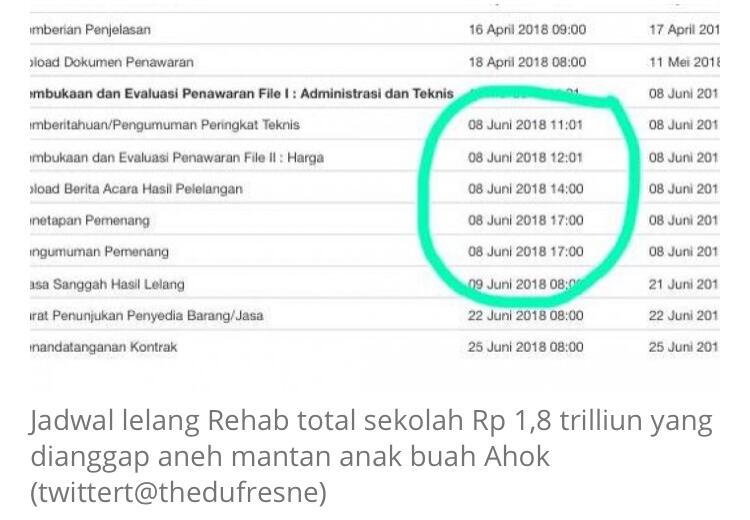Warganet Doakan WTP Pemprov era Anies-Sandi Berubah Jadi OTT KPK