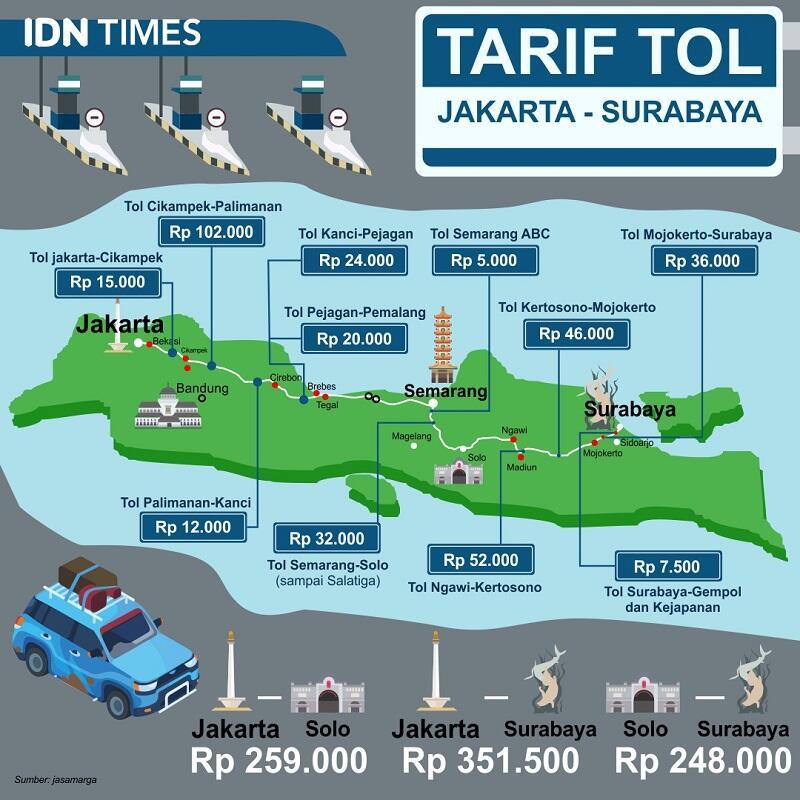 Mudik Lancar Bukan Mitos: Jakarta - Gresik Cuma 15 Jam!