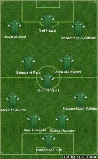 #SundulDunia Mampukah Saudi Arabia memberikan kejutan di Piala Dunia 2018?