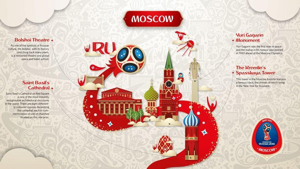 5 Fakta Tentang Rusia, Tuan Rumah Piala Dunia 2018