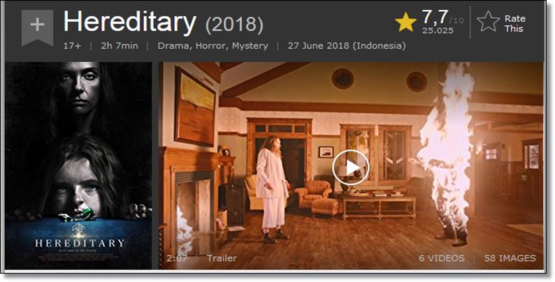 5 Fakta Singkat Film Horror Hereditary (2018)