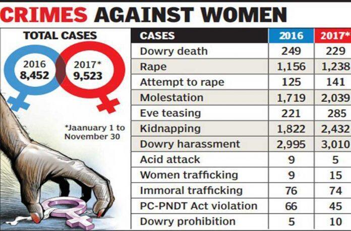 Ini Dia, Negara Paling Berbahaya Bagi Kaum Wanita