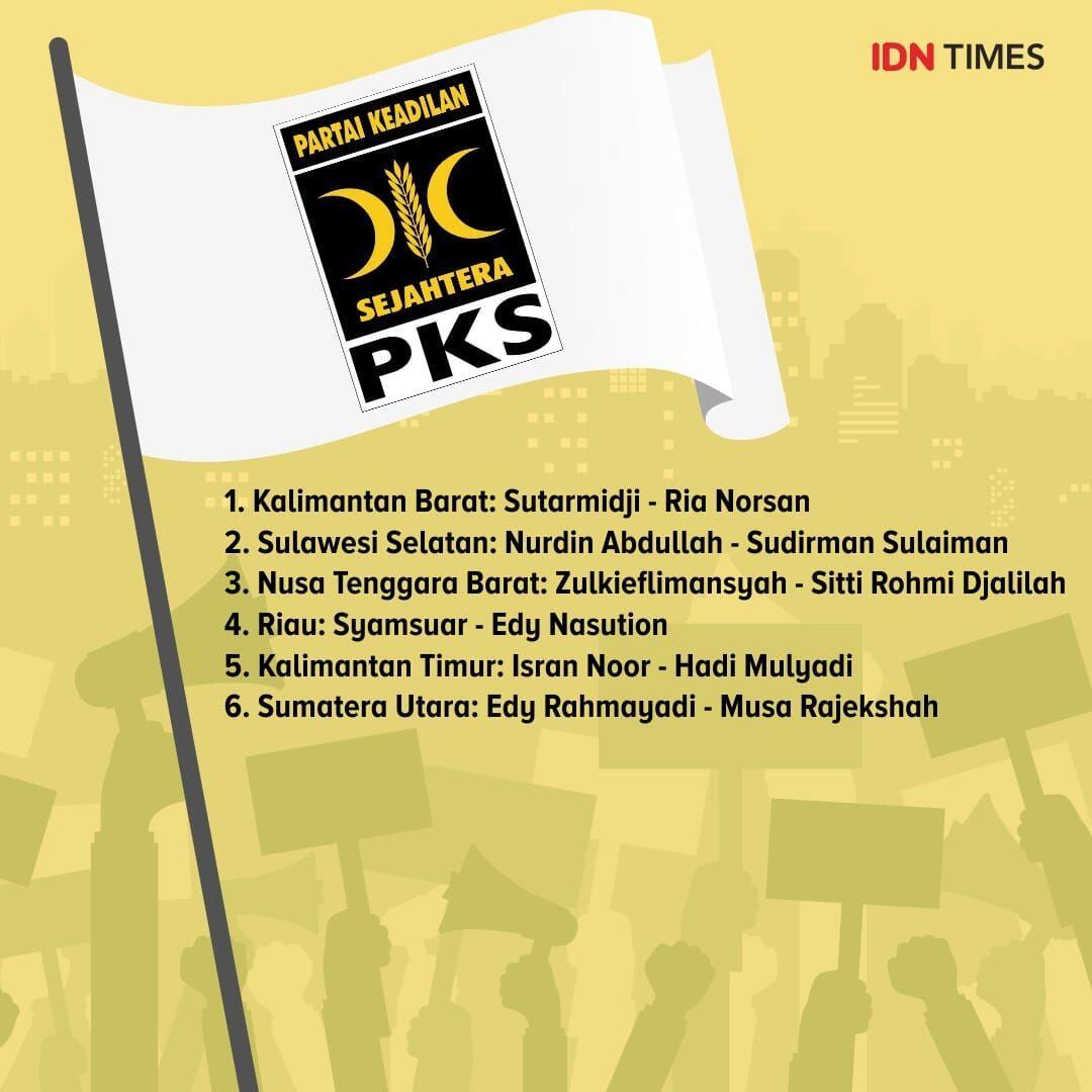 Peta Pilkada 2018: Nasdem Menang Banyak, PDIP Merana