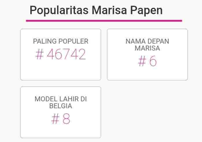 Mengenal Marisa Papen, Model Wearless Yang Lagi Viral