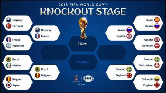 Jadwal Perempat Final Piala Dunia 2018