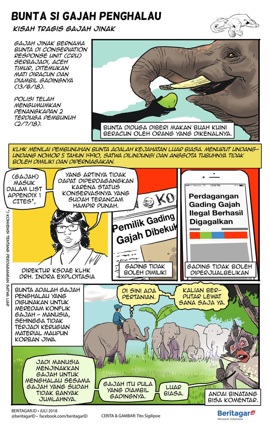 Membunuh gajah bersahabat demi gading
