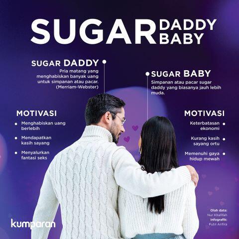 Pengakuan Sugar Daddy: Takut Ketahuan Istri, tapi Enak Ya Lanjut Aja